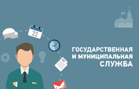 Администрация города Феодосии Республики Крым объявляет конкурс на замещение вакантных должностей